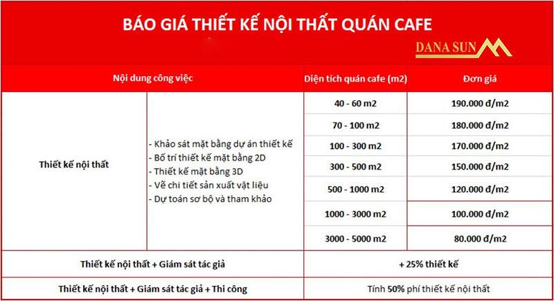 bang-gia-thi-cong-noi-that-cafe