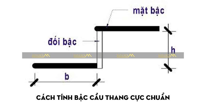 cach-tinh-bac-cau-thang