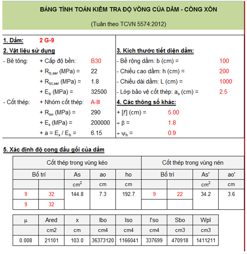 cach-tinh-do-vong-dam-console