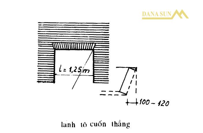 lanh-to-cuon-thang