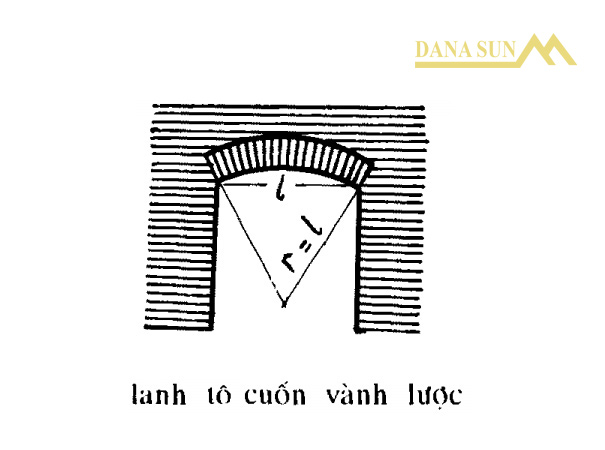 lanh-to-cuon-vanh-luoc