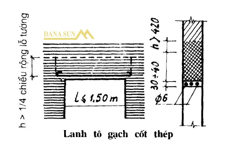 lanh-to-gach-cot-thep